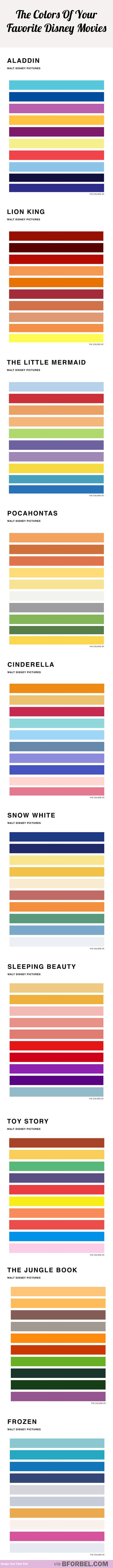 Color schemes of your favorite Disney movies >> now I can choose dining room colours
