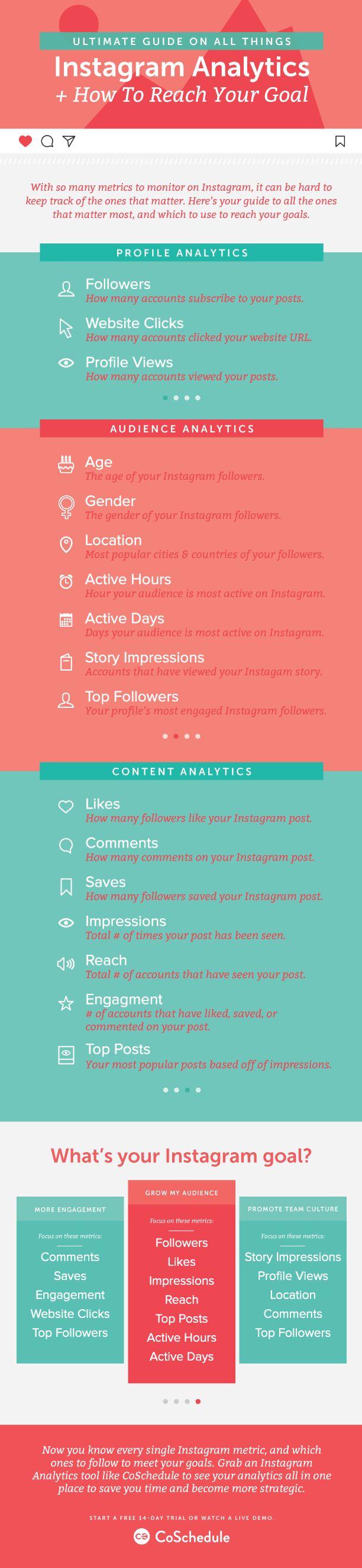 Get Your Free Instagram Analytics Infographic! http://coschedule.com/blog/instagram-analytics/?utm_campaign=coschedule&utm_source=pinterest&utm_medium=CoSchedule&utm_content=Everything%20You%20Need%20To%20Know%20About%20Instagram%20Analytics%20%2B%204%20Free%20Tools