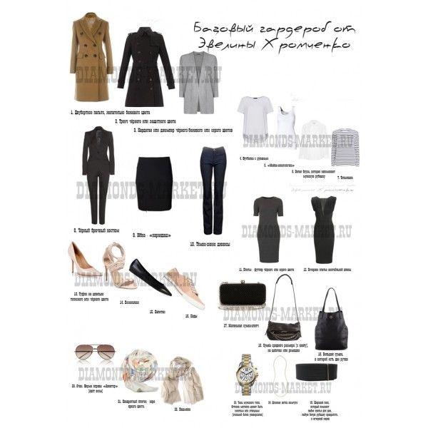 Как составить базовый гардероб и что в нем должно быть (спойлер: это не черные брюки и юбка-карандаш)