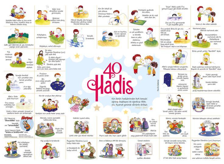 40 HADİS - HZ. MUHAMMED ( S.A.V.)