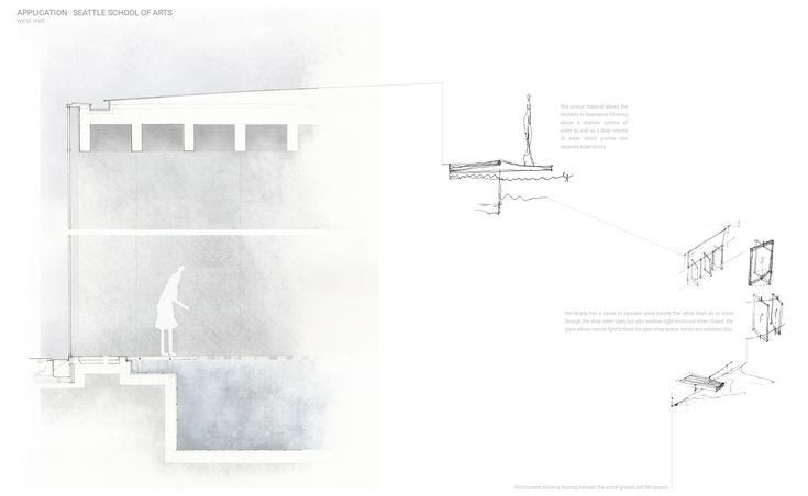 Wall section detail — UFSoA — Architecture — drawing —UF