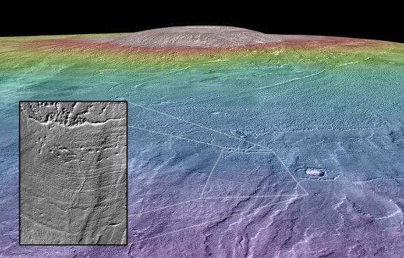 Canales fluviales Posiblemente alrededores habitables trenzada (recuadro) emergen del borde de depósitos glaciales aproximadamente 210 millones años de edad en el volcán marciano Arsia, casi el doble de la altura del monte Everest.  (Los colores indican la altitud.) Crédito de la imagen: Universidad de la Universidad Estatal de NASA / Goddard Space Flight Center / Arizona / Brown