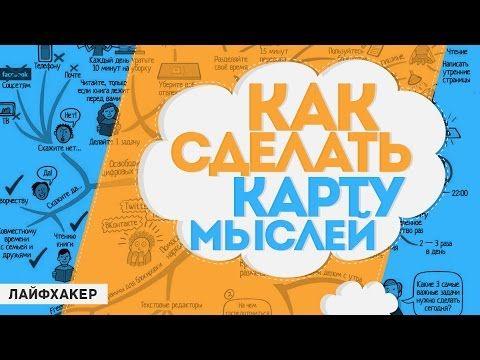 ВИДЕО: Строим планы на год с картой мыслей - Лайфхакер