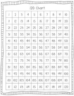 FREE 120 Chart from Mrs. Plant's Press (There are 5 charts with 5 different fonts to choose from.)Primary Press: 120 Chart Freebie