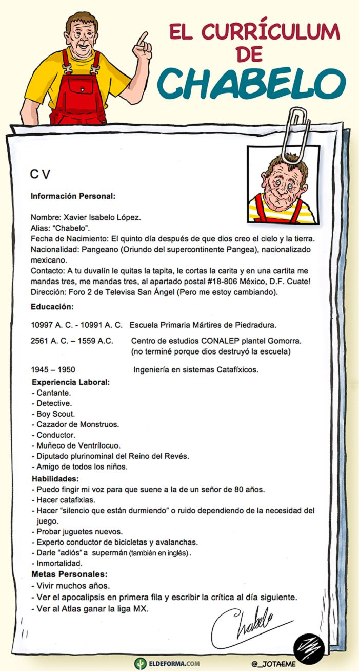 Curriculum Vitae de Xavier López Chabelo.