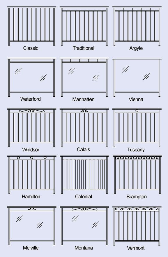 Fencing Designs | Metro Balustrades