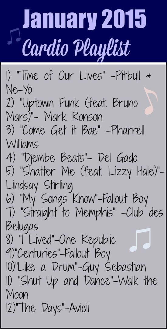 Jan2015 playlist + cardio guidelines for each song! www.fitnessista.com