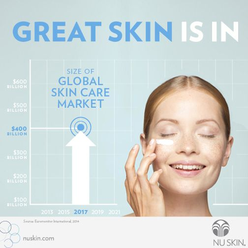 skin facts Washington facts about: skin cancer just the facts: skin cancer in washington sunburns a 2004 survey found that 436% of white adults in washington had at.