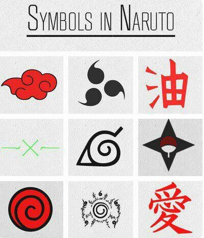 Symbols in Naruto well these are just a few there are like a billion more. Naruto | anime