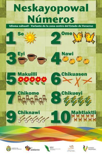 Números en Nahuatl
