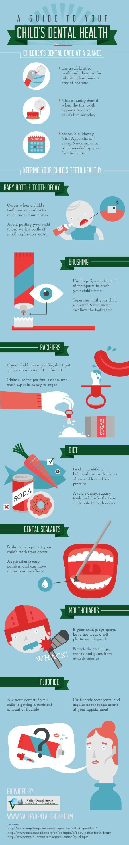 Is your child suffering from baby bottle tooth decay? This occurs when a child's teeth are exposed to too much sugar from drinks. View this infographic from a family dentist in Seattle for more facts about baby bottle tooth decay.