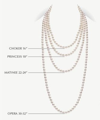 Pearl Necklace Length