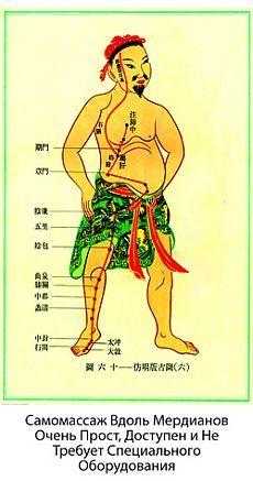 Техники китайского массажа и самомассажа для здоровья и долголетия | Китайский массаж и самомассаж для вашего здоровья и долголетия