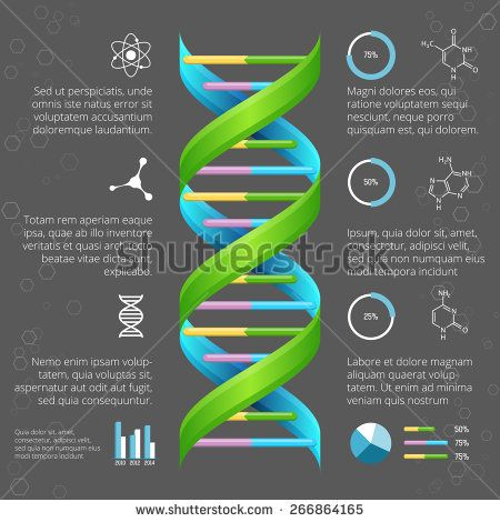 research papers on dna