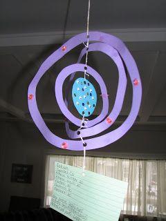 best 25 atom project ideas on pinterest atom model