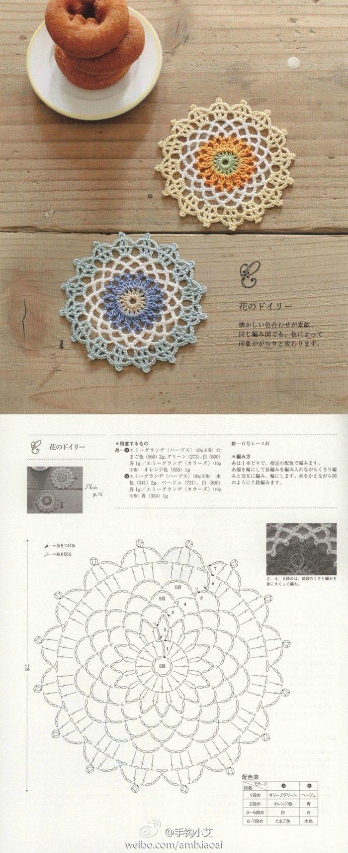 410 best Patrones de ganchillo images on Pinterest | Crochet lace ...
