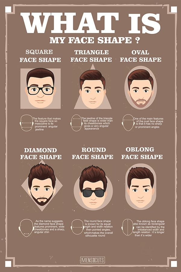 What Haircut Should I Get For My Face Shape Menshaicuts Com Diamond Face Hairstyle Haircut For Face Shape Face Shape Hairstyles Men
