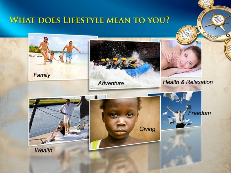 What does Lifestyle means to you?