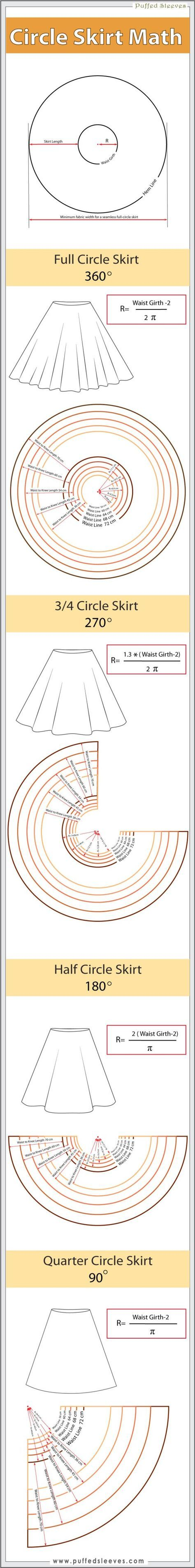 Circle skirt pattern                                                                                                                                                      More