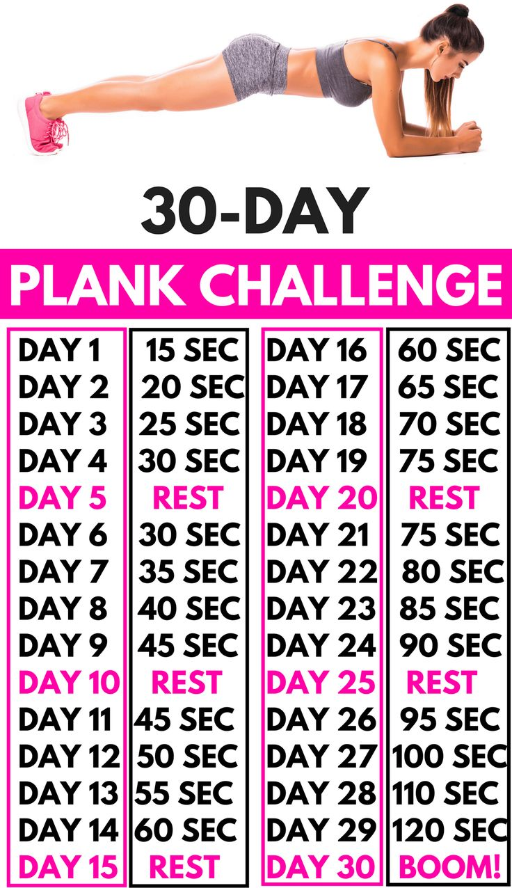 NEW 30-Day Plank Challenge