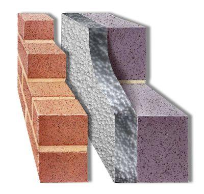 Właściwe ocieplenie ścian pozwala uniknąć nawet do 30% strat cieplnych budynku.