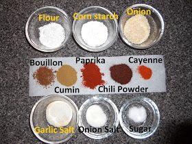 Taco seasoning ingredients- taco bell knockoff imitation