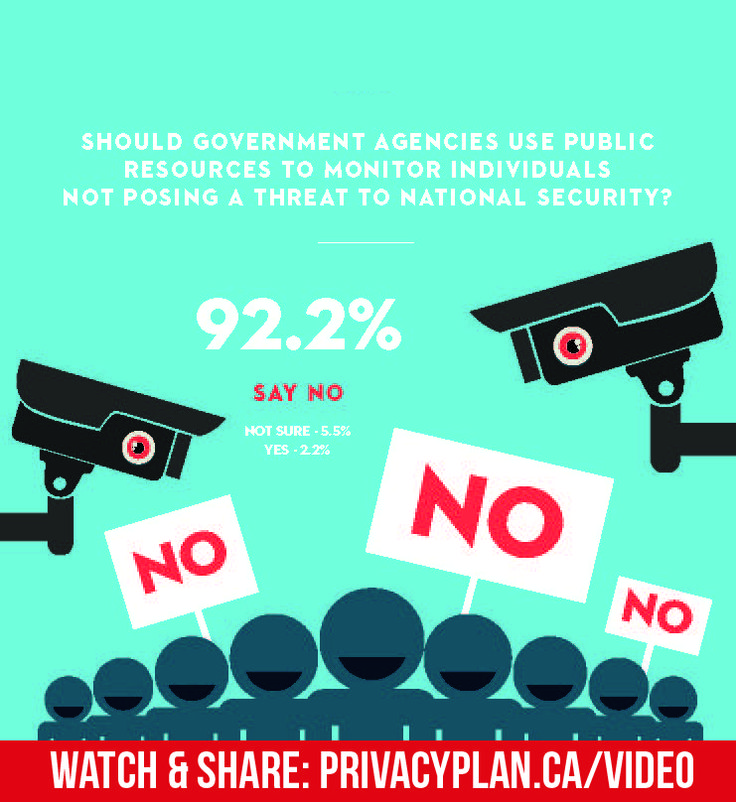 Canada has a privacy problem, and we have a plan to fix it. A crowdsourced pro-privacy report with suggestions from 125,000 Canadians on how to roll back C-51 and restore our privacy rights.  Watch and share our video to force Ottawa to implement this plan and respect privacy in Canada! PrivacyPlan.ca/Video