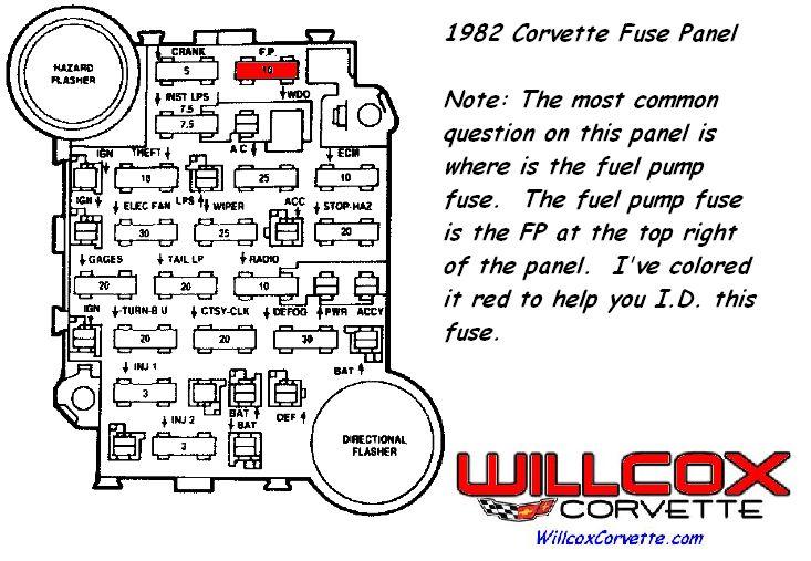 wirinig diagram archives   willcox corvette, inc. in 2021   fuse box,  corvette, fuse panel  pinterest