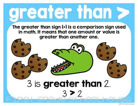 Math Comparison Sign Posters  Our first grade students are learning how to use comparison signs in math to compare amounts. These posters are a perfect support for students who need a visual aid.  Use these to introduce the signs and post on your walls for student reference. You can click on the pictures above for a free download.  1-2 comparison signs First Grade Schoolhouse math posters