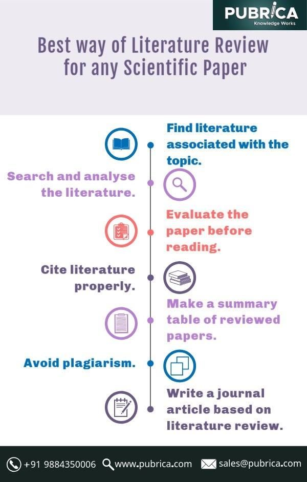 Tip For Writing A Scientific Literature Review Research Service Expository Essay