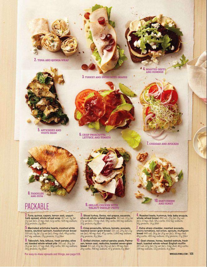 prosciutto lettuce tomatoe pesto feta artichoke sandwich inspired by ...