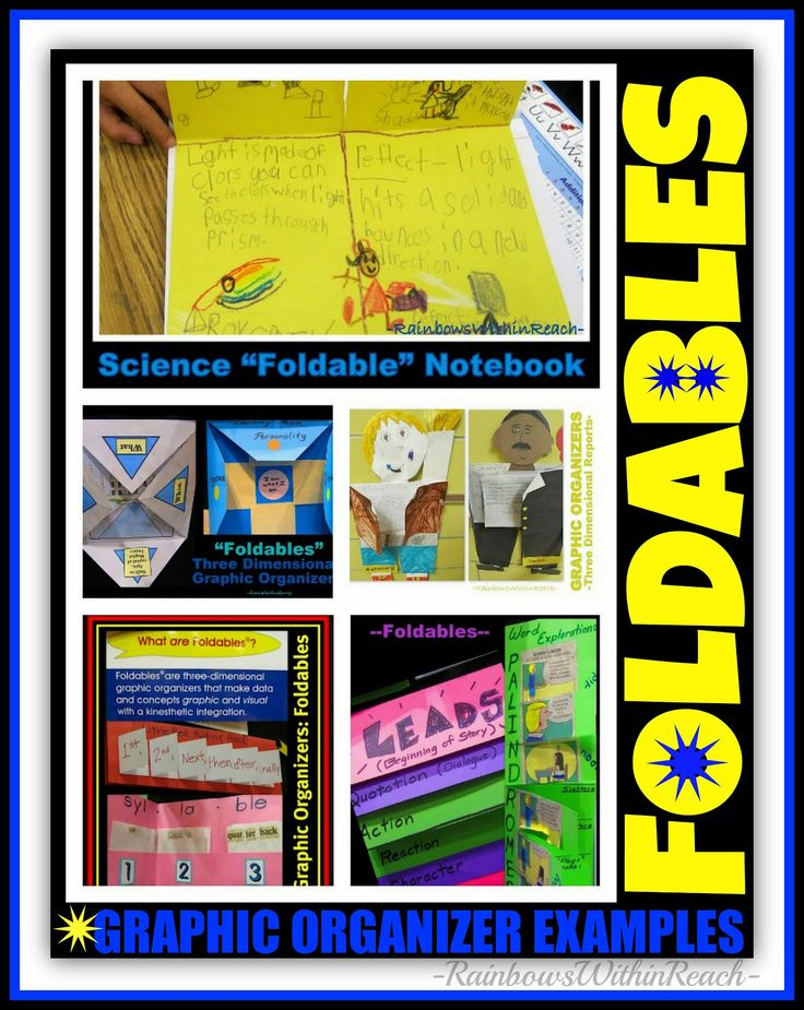 Foldables, Graphic Organizers + PopUps (RoundUP via RainbowsWithinReach)