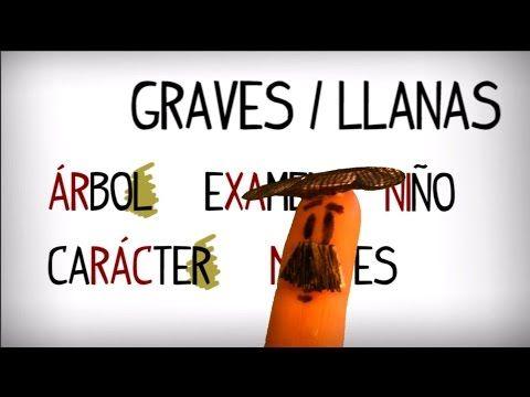 Los acentos en español, reglas para acentuar - YouTube