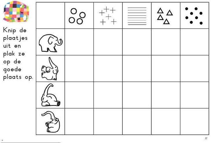 http://www.kleutergroep.nl/Boeken/Elmer/franse%20site/tabel%201.jpg
