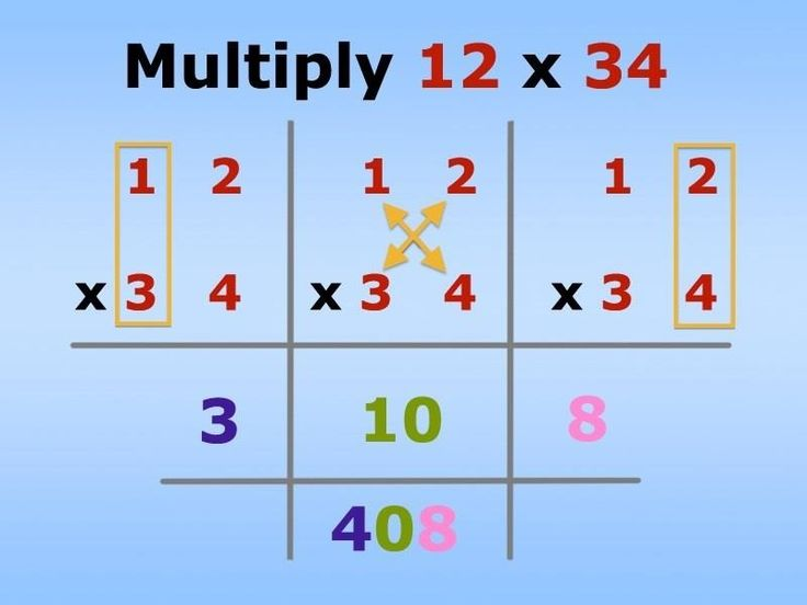 How To: Hate Math? These Mental Tricks Will Have You Multiplying Faster Than…