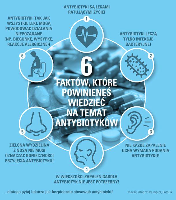 Wszystko, co powinniście wiedzieć na temat antybiotyków i ich wpływu na zdrowie - zobaczcie koniecznie!  #antybiotyki #leczenie #antybiotykooporność #leki #antibiotics #medicines #medical #healthy #abcZdrowie #wp #wirtualnapolska