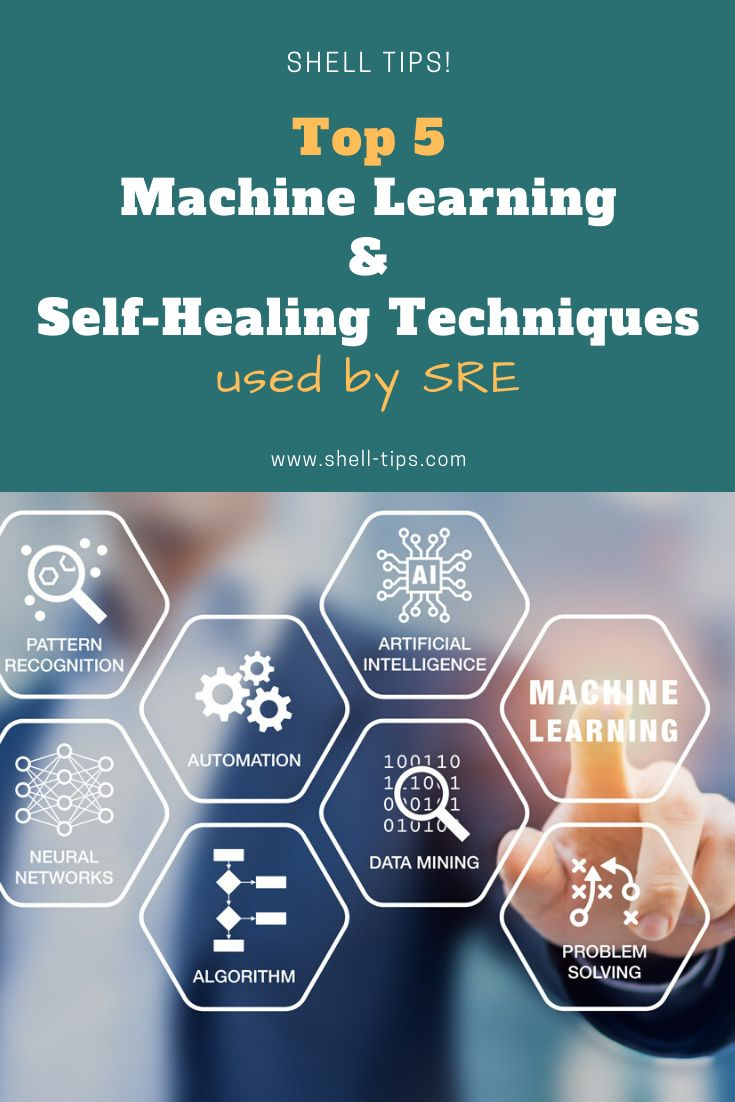 Top 5 Machine Learning And Self Healing Techniques Used By Sre Machine Learning Self Healing Healing Floating point addition algorithm in