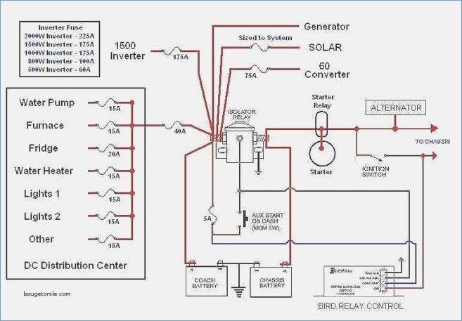 Excellent Workhorse Chassis Wiring Diagram Electrical | Diagram,  Alternator, Water heater | Workhorse Motorhome Chassis Wiring Diagram |  | Pinterest