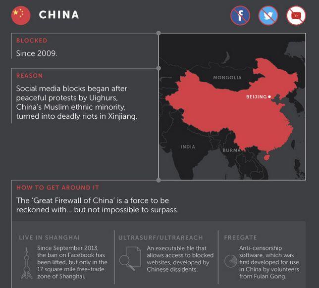 China-social