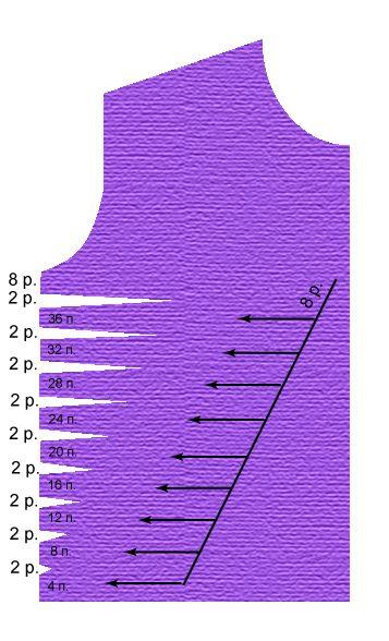 Шаг за шагом... или МК от kea-knit