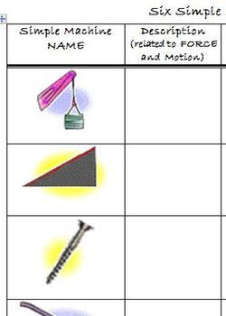 This chart for 6 simple machines can be completed using two websites I have identified or can be completed whole group using an interactive whitebo...