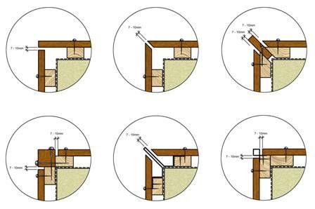Massief houten gevelbekleding aanbrengen en detailleren - SBRCURnet