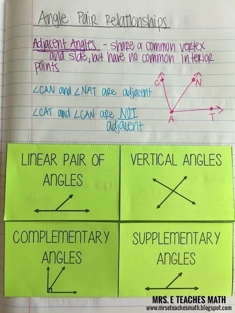 Angle Pair Relationships Interactive Notebook Page and Foldable - high school geometry practice problems for linear pair, vertical angles, complementary and supplementary