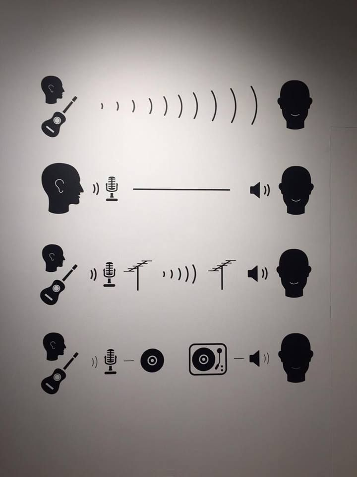 An illustration of sound perception displayed at