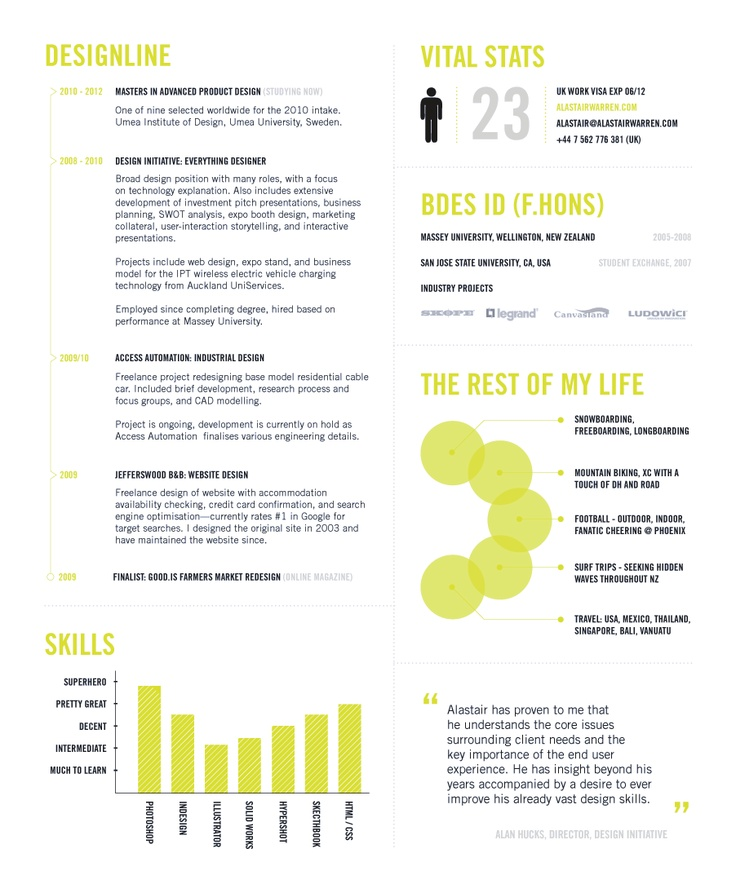 96 best Resume \ Portfolio images on Pinterest Architecture, Art - ux designer resume