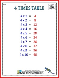 4 Times Table Sheet