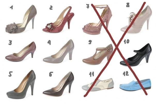 Какие туфли одевать с полной щиколоткой