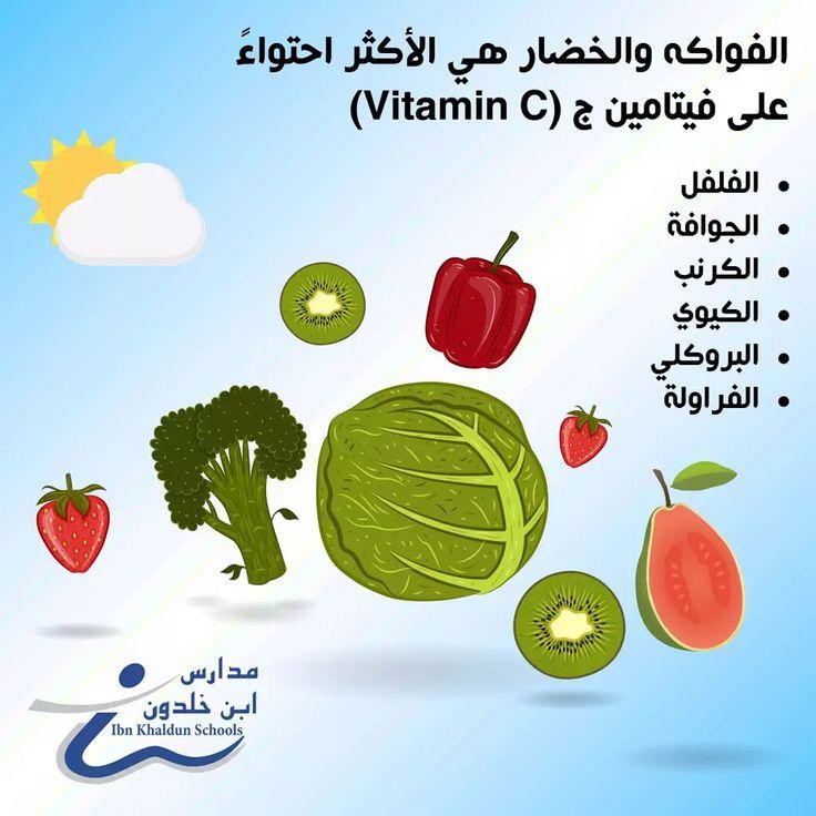 فيتامين سي Vitamins Eat Vitamin C