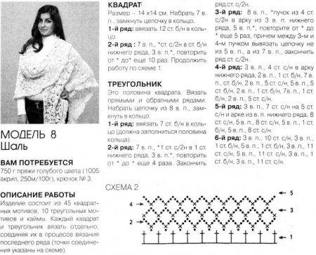 Вязание крючком шали схемы: