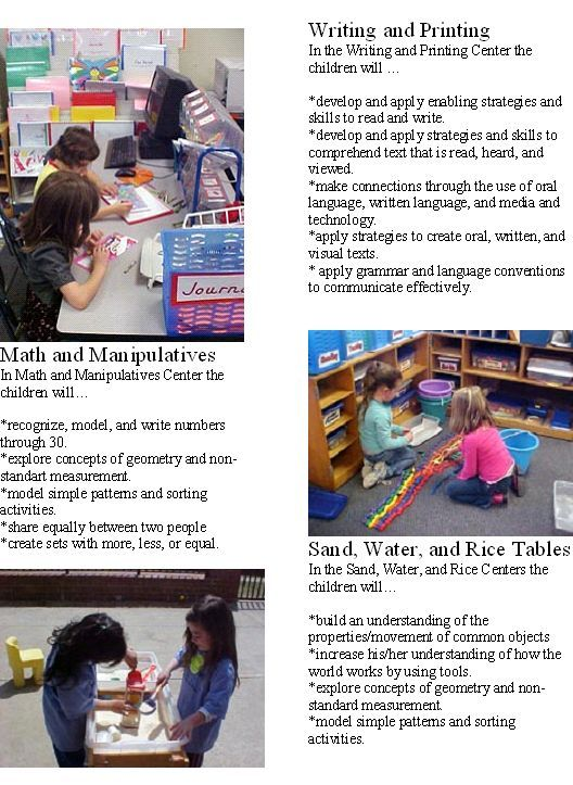 Learning Intentions for discovery centers